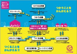 kitamoto-project.jpg