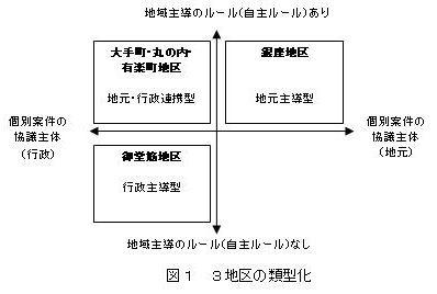 osawafig1.jpg