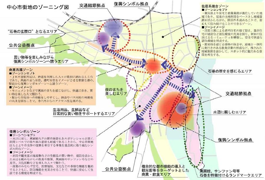 石巻市中心市街地のゾーニング図