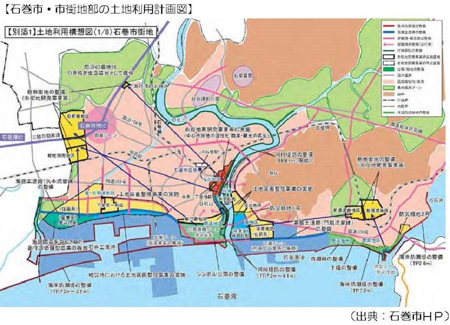 石巻市市街地部の都市計画