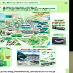 第2回 スマートシティ、環境モデル都市環境モデル都市 とエコライフ