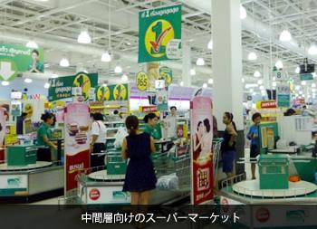 中間層向けのスーパーマーケット